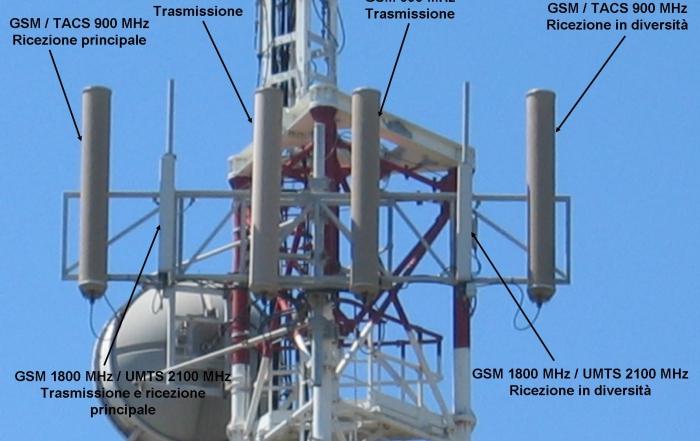 Antenne-Cellulari-2